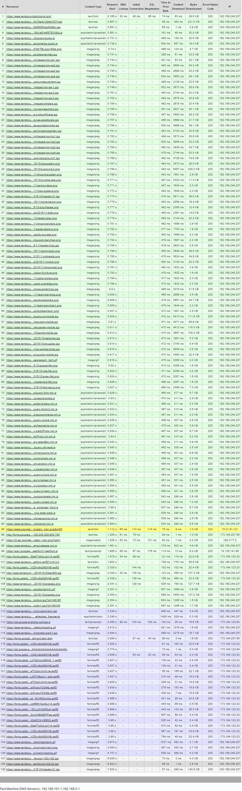 terra request details after
