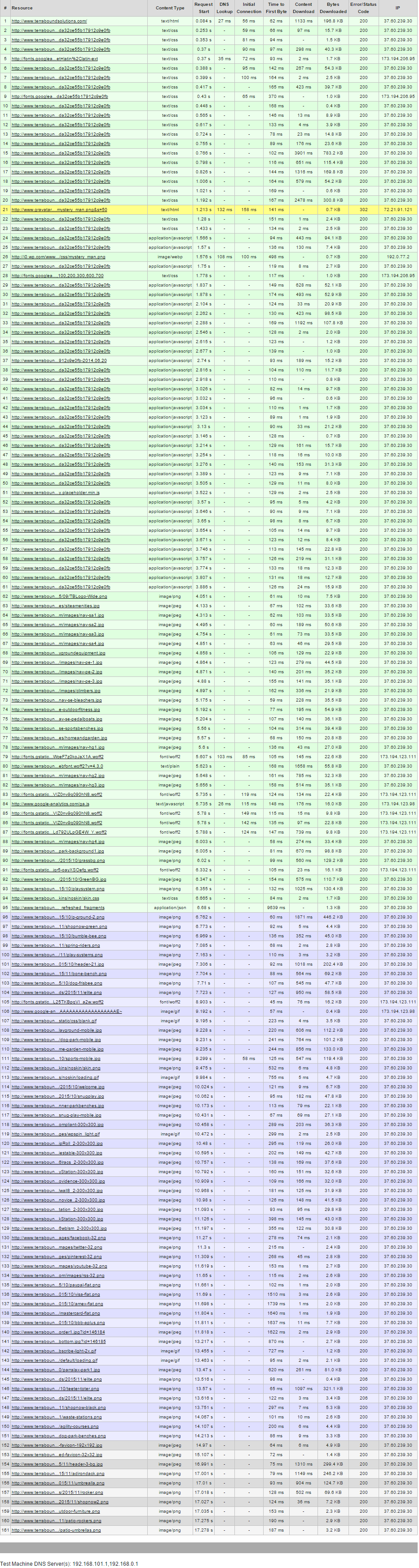 terra request details before